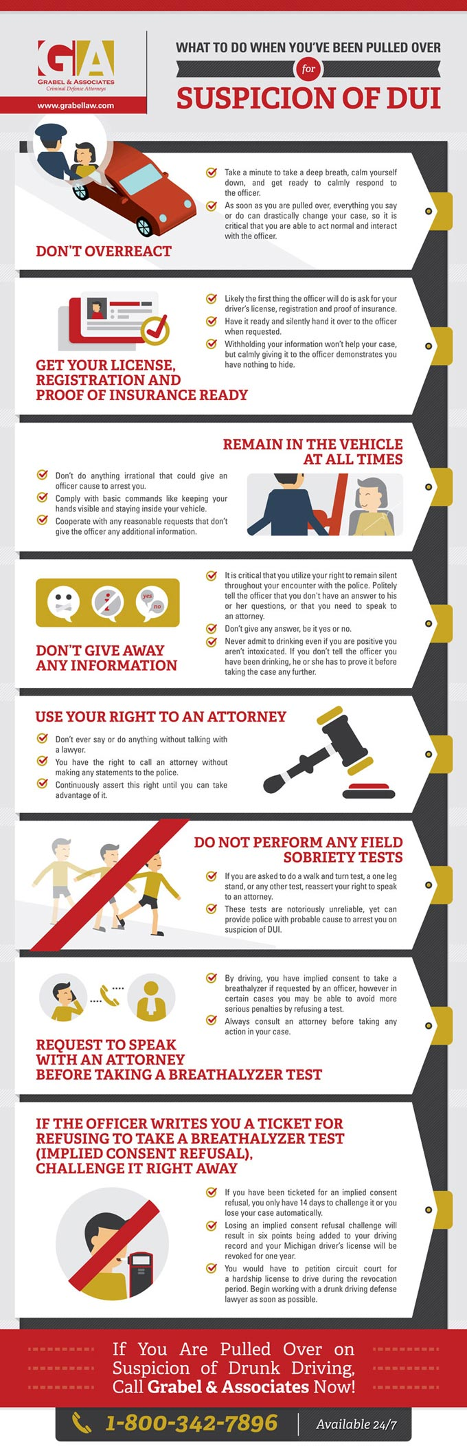suspicion of dui in michigan infographic